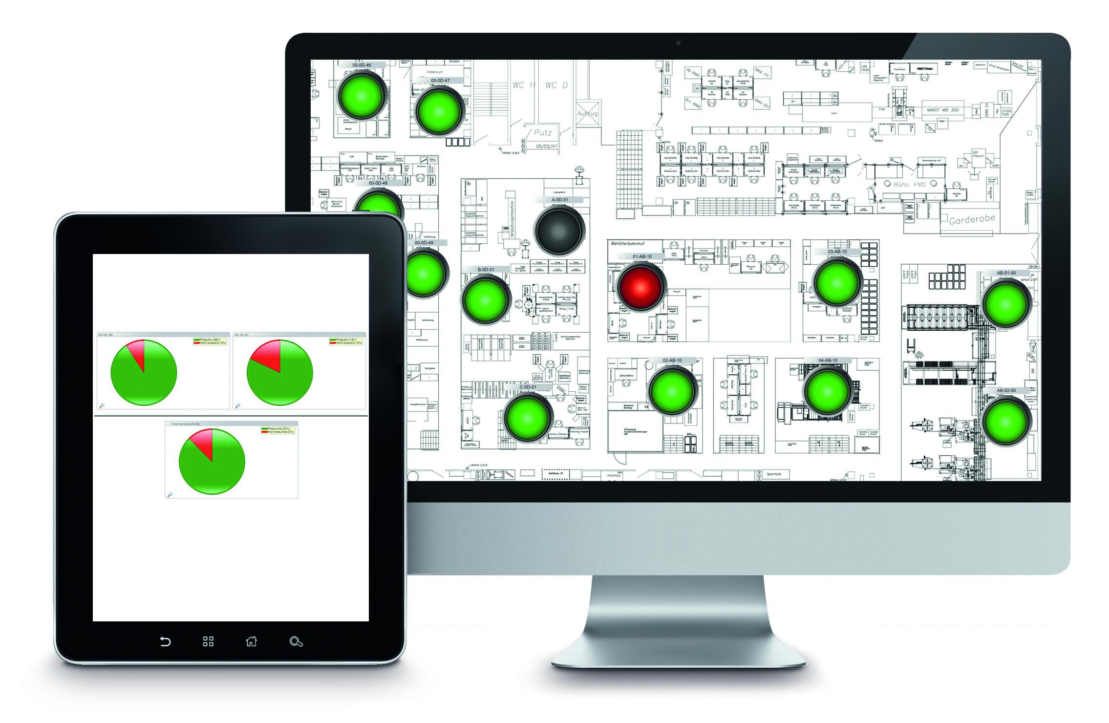 Software - Inteligência no processo produtivo