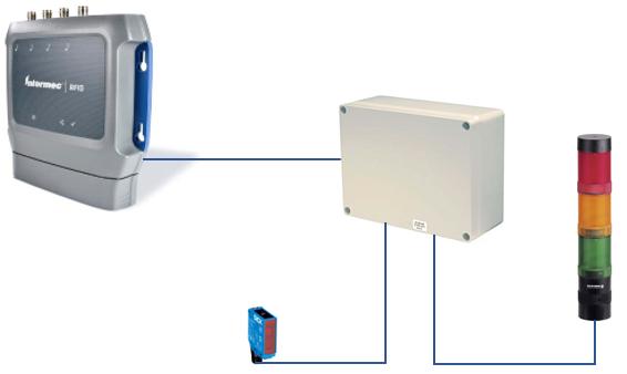 Caixa de conexão GPIO IFX VINCE