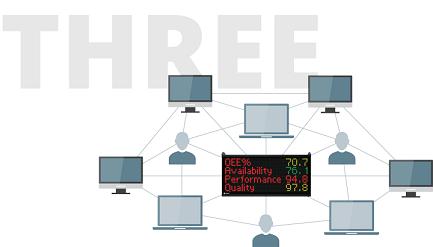 3. Rede ethernet